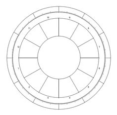 Astrology Blank Chart  Astrology    Numerology