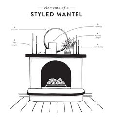 How to Style your Mantel Ideas Tips Mantel Magnolia Market Joanna Gaines Waco TX Fireplace Mantels, Farm House Living Room, Living Room Designs, Home Living Room, Fireplace Mantel Decor, Living Decor, Magnolia Homes, Fireplace, Home Decor Tips