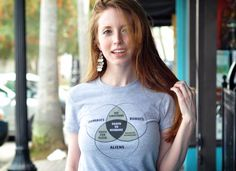 Zombies, Robots, and Aliens Venn Diagram Tee - Death to Humans tee on zomBtees!