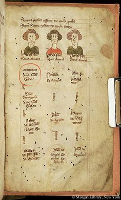 - Images from Medieval and Renaissance Manuscripts - The Morgan Library & Museum Statues, Hair Nets, Morgan Library, Medieval Times, Weird And Wonderful, 14th Century, Illuminated Manuscript, Oeuvre D'art, Renaissance