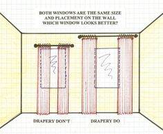 Excellent illustration on where to hang curtains. Nice practical tips on mounting the rods, too.