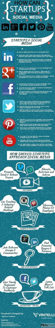 How Can Startups Use The Power Of Social Media (Infographic) | low-tech startups | Scoop.it