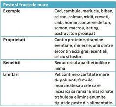 3-dieta-mediteraneana Diet