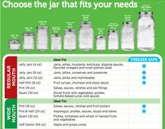 Choosing the right size canning jar. Note: When filling freezer safe jars, leave half inch head space to allow for food expansion during freezing.