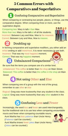 Common Errors with Comparatives and Superlatives in English 1