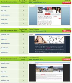 Our successful Venture on Contextual Link Building