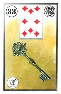 Tarot Astrology, Custom Decks, Tarot Card Meanings, Fortune Telling, Tarot Readers, Major Arcana, The Draw, Thought Process, Astrology