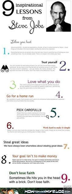 5. #Steve Jobs - 23 infographie #utiles pour aider #votre carrière... → #Money