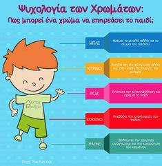 Psychology infographic & Advice Color - The Effect of on Your Child. Image Description Color - The Effect of on Color Psychology, School Psychology, Parenting Advice, Kids And Parenting, Improve Reading Comprehension, Nanny Services, Color Quotes, Preschool Education, School Lessons