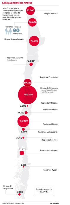 Los cambios en el manejo de crisis tras el 27/F. #Chile #terremoto 2014
