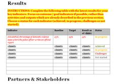 Project Status Report Templates Download For Project Management