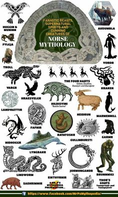 Norse mythological creatures