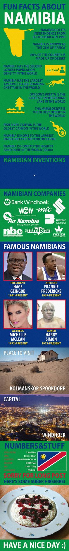 Fun Facts about Namibia