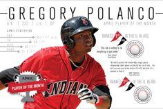 Polanco infographic