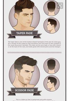 Best Men& hairstyles menshaircutideas is part of Mens hairstyles - Mens Haircuts Quiff, Mens Hairstyles Fade, Cool Hairstyles For Men, Cool Haircuts, Hairstyles Haircuts, Haircuts For Men, Barber Haircuts, Types Of Fade Haircut, Haircut For Face Shape