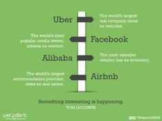 -Uber: The world's largest taxi company owns no vehicles -Facebook: The world's most popular media owner, creates no content. -Alibaba: The most valuable retailer, has no inventory. -Airbnb: The world's largest accommodation provider, owns no real estate.  Something interesting is happening.  ~ Tom Goodwin  Capitalism is colonizing and finding a way to profit from indigenous social networks.