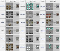 Changed anvil texture crafting recipe beacon, the complete and updated minecraft crafting guide. Description from bootstrapstyler.com. I searched for this on bing.com/images