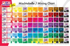 can make a host of colors using this Fimo mixing chart. Click on chart ...