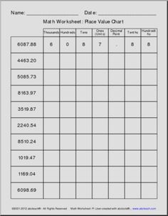 Place Value Chart  Math    Places Place Values And