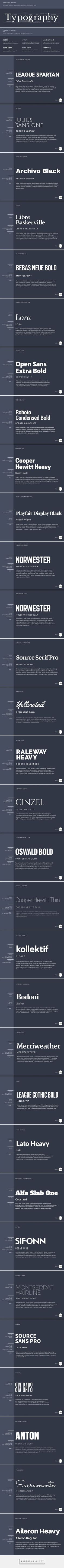 The Ultimate Guide to Font Pairing. Can't get enough font pairing. Layout Design, Graphisches Design, Tool Design, Vector Design, Fonts Combinations, Font Combos, Typography Letters, Typography Logo, Graphic Design Typography