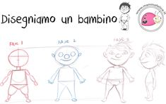 disegnare-la-figura-umana_bambino Illusions, Art For Kids, Comics, Drawings, Mamma, Painting, Mandala, Blog, Inspiration