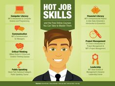 20-Hot-Job-Skills-and-the-Free-Online-Courses-You-Can-Take-to-Master-Them.jpg (800×600)