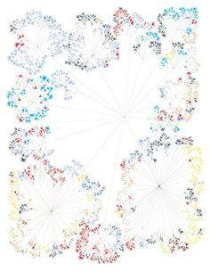 Infographic   urban data visualization