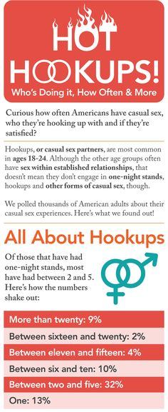 Fascinating facts about hookup and relationships