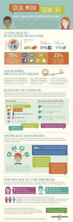 #Socialmedia & Social Life: Come i giovani vedono le loro vite digitali #infographics