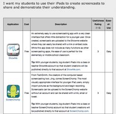 iPad learning objectives - an interesting starting place Education Banner, Education Sites, Learning Objectives, Student Learning, Too Cool For School, School Stuff, Teacher Evaluation, Teaching Tools, Teaching Ideas