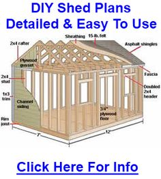 DIY Shed Plans And Tips