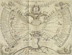 Metaphysical Diagrams | Secret Energy - Kingdom Of Rome Bird Geometry