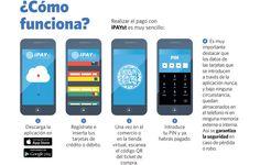 iPAYst: pagos móviles