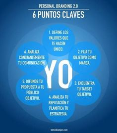 6 puntos claves para el personal branding #infografia #infographic #marketing