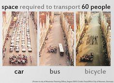 #Dichtestress  Wieviel Platz brauchen 60 Menschen im Verkehr? Im Auto, mit dem ÖV, auf dem Velo?