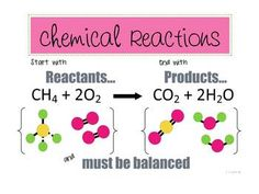 The process by which one or more substances change to produce one or more different substances.