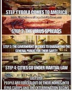 One World Government Controlling World With...