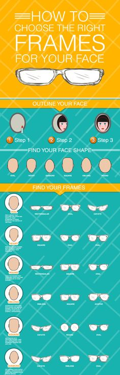 How to choose the right frames for your faceVia