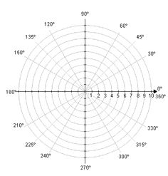 Definition of a Parabola: The graph of every square