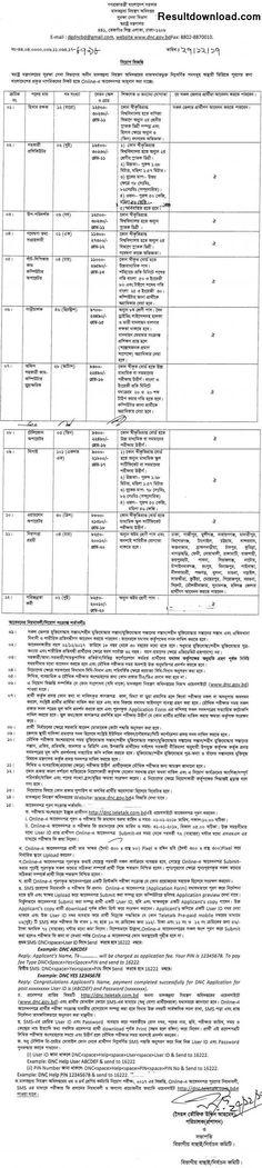 Job Circular And Application Form Of DsheGovBd  Bangladesh