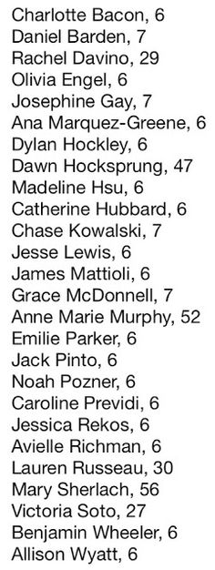 Remember the Newtown victims, not the shooter.
