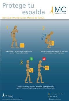 Protege tu espalda. Ficha técnica de manipulación manual de cargas. Prevención de riesgos laborales. Ergonomía. Seguridad en el Trabajo. www.actitud24.com www.mc-prevencion.com