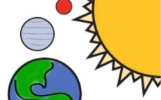 Sun at the Center of the Solar System craft from Sprout. Includes free printables of Planets and Suns.  Recommended by Charlotte's Clips