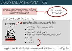 #bigdata e #dataanalytics  la migliore spiegazione che abbia mai visto così abilmente sintetizzata Open Data, Big Data, Co Design, Ale, Culture, Dative Case, Ales, Statistics