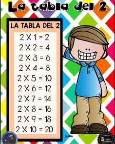 Tablas de Multiplicar del Maestro Aldo Pruneda (3) Preschool, Harry Potter, Classroom, Education, Math, Comics, Fictional Characters, Gifs, Scrap