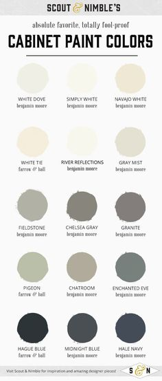 The best paint colors to paint your Kitchen Cabinets | Scout & Nimble's Favorite Paint Colors