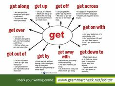 Phrasal verbs get English Advanced English Vocabulary, English Speaking Skills, English Language Learning, Education English, English Lessons, Teaching English, Grammar Skills, Grammar And Vocabulary, English Vocabulary Words