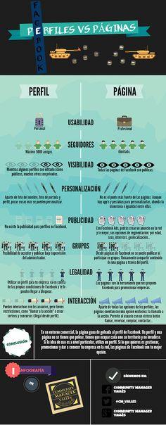 Hola: Una infografía sobrePerfiles vs Páginas en FaceBook. Vía Un saludo