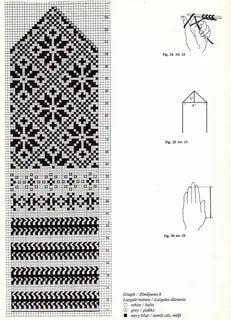 Mittens Pattern, Knit Mittens, Knitted Gloves, Knitting Charts, Knitting Patterns, Free Pattern, Knit Crochet, Cross Stitch, Diagram