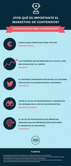 Marketing de contenidos: Amor en tiempos de crisis - 40deFiebre